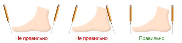 пример разметки длины стопы