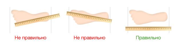 пример измерения длины стопы линейкой